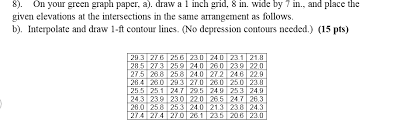 Solved 8 On Your Green Graph Paper A Draw A 1 Inch G