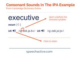 Ipa English Consonant Sounds Examples Listen Record