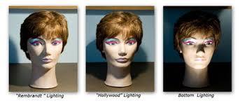styles of lighting. Photo Lighting Styles Of S