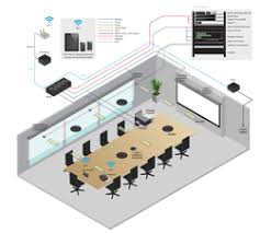 control systems for home automation commandfusion boardroom application diagram
