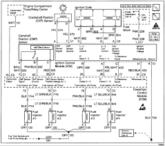 2004 pontiac grand am engine diagram wiring diagram schema wonderful of 2000 pontiac grand am engine diagram 3 4 simple wiring 2004 pontiac grand am maintenance 2004 pontiac grand am engine diagram