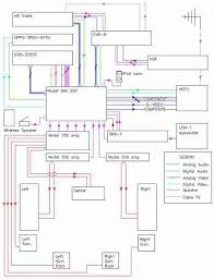 monitoring1 inikup com home stereo wiring diagram Integra DTR 5.8 Manual at Wire Diagram For Integra Receiver