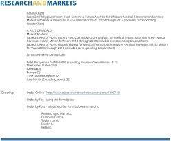 Medical Transcription Services Global Strategic Business