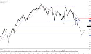 Davita Stock Chart Dva Stock Price And Chart Nyse Dva Tradingview
