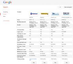 Auto Insurance Quote Comparison Enchanting Auto Insurance Quotes Comparison Car Insurance Price Comparison