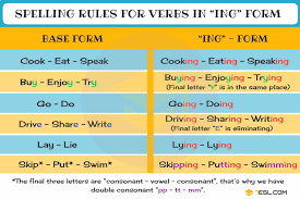 Present Continuous Spelling Rules Useful Ing Rules 7 E S L