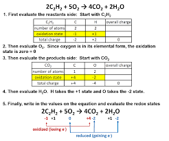 overall in combustion reactions the hydocarbon in this case acetylene is oxidized by molecular oxygen to produce carbon dioxide and water
