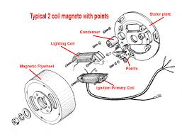 moped electrical 101 sunday morning motors a magneto is simply a generator used to power the mopeds ignition and other electrical devices like lights and horn because your bike doesn t use a battery