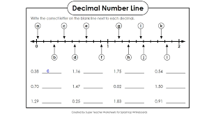 Kindergarten Decimals On A Numberline Lessons Tes Teach Decimal ...
