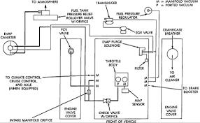 similiar 2001 jeep grand cherokee vacuum line diagram keywords 2001 jeep grand cherokee vacuum line diagram lzk gallery