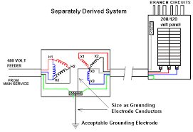 wiring transformers grounding new era of wiring diagram • grounding on transformer primary side rh forums mikeholt com mike holt transformer grounding diagram transformer leakage