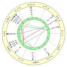 Astrology Answers Atrological Astrology Software Birth