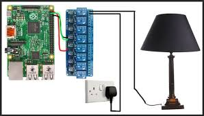 raspberry pi home automation control lights computers cctv and show all items