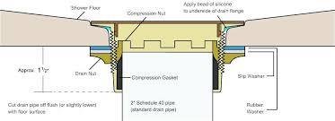 how to install shower drain shower drain installation on shower drain install shower drain grate install