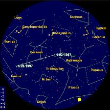 Comet Hale Bopp Finding Chart April 1997