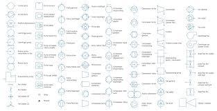 process flow diagram symbols pumps library