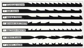 scroll saw blades for metal. choosing scroll saw blades for metal w