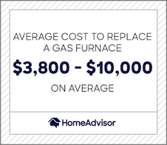 2020 Furnace Replacement Costs | <b>New</b> Gas Furnace Cost ...