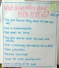 Book Talk Anchor Chart Great Resource For Writing Book Reviews Anchor Charts