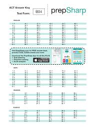 Sat And Act Conversion Chart 2014 Act Answer Keys Prepsharp