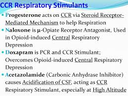 Abnormal Breathing Patterns Stunning Neural Control Of Respiration Abnormal Breathing Patterns Sanjoy