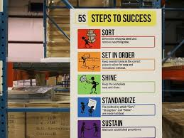 Lean 5s Supplies Visual Workplace Inc