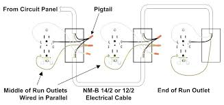wiring a gfci outlet to another outlet identify line wires how gfci wiring instructions wiring a gfci outlet to another outlet how to wire a outlet with 8 wires schematic wiring a gfci