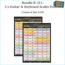 Guitar Scale Wall Chart Free