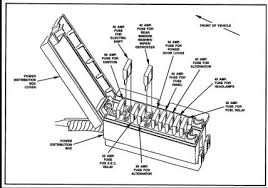 1989 ford ranger need fuse panel diagram for 89' ford range 1998 Ford Ranger Power Distribution Box Diagram hello, hope this helps 1998 ford ranger fuse box diagram