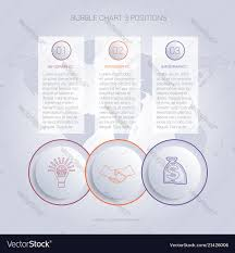 Free Bubble Chart Infographics Color Bubble Chart Template For 3