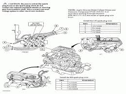 ford 5 0 wiring diagram wiring diagram for you • 1997 ford explorer 5 0 wiring diagram wirdig ford 289 diagram ford 5 0 liter engine issues