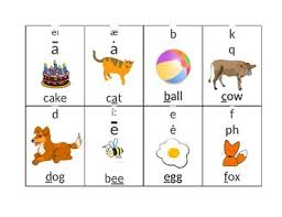 Out of these cookies, the cookies that are categorized as necessary are stored on your browser as they are essential for the working of basic functionalities of the website. Phonics Cards Matching A Simple Version Of The International Phonetic Alphabet