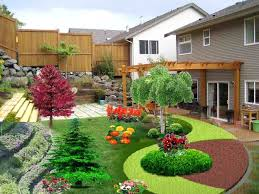 991 Best Small Yard Landscaping Images On Pinterest  Landscaping Images Of Backyard Landscaping Ideas