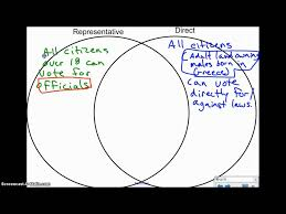 direct and representative democracy venn diagram 6th ss greece direct representative democracy