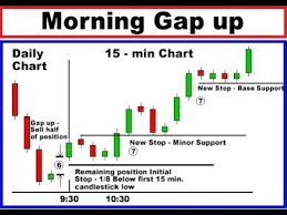 Japanese Candlestick Charting Techniques Youtube How To Trade Japanese Candlestick Trading Binary Options Live 2018