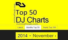 Resident Advisor Charts Download Ra Monthly Top 50 Tracks February 2014 Minimal