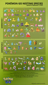 Pokemon Go Nest Changes Chart Infographic All Current Nesting Species Thesilphroad