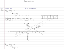linear equation in two variables ex 13 3 q 1 to q 7 r d sharma dronstudy com