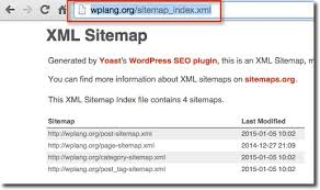 english sitemap wordpress yoast