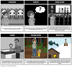 bring the giver to life with these ening lesson plans covering dystopia character development voary and more with fun interactive storyboards
