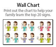 Baby Sign Language Chart Free 117 Best Asl Images Sign Language Baby Sign Language