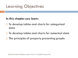 Tables And Charts For Categorical Data Basic Business Statistics Chapter 2 Presenting Data In