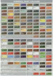 Humbrol Paint Conversion Chart Revell Reasonable Model Paint Cross Reference Chart Revell Enamel
