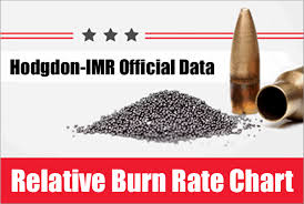 2018 Powder Burn Rate Chart Download Latest Hodgdon Imr Relative Burn Rate Chart Daily