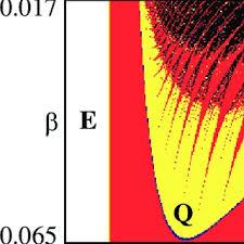Circuit Number Color Chart Color Online Generator Circuit Download Scientific Diagram