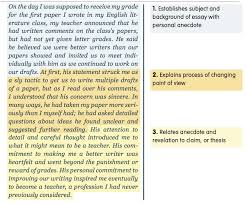 how to write a conclusion to a comparison contrast essay