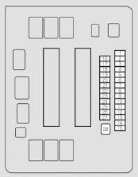 honda odyssey 2015 fuse box diagram auto genius honda odyssey fuse box interior passenger s side