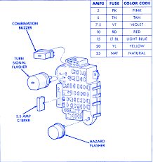 jeep cherokee sport fuse diagram for 1996 Jeep Grand Cherokee Fuse Panel Diagram 1996 Jeep Cherokee Parts Diagram