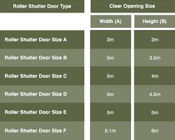 Efass Military Warehouse Roller Shutter Door