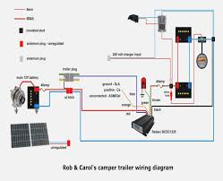 rv charger wire diagram on rv download wirning diagrams 7 way trailer plug wiring diagram ford at Rv Plug Diagram